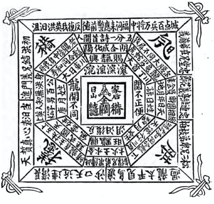 Tiandihui Certificate